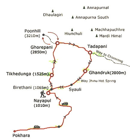Poon Hill Trekking Map